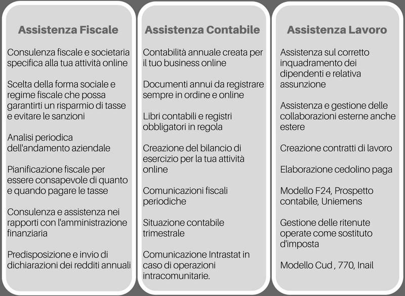servizi_consulenza_fiscale_attività_online